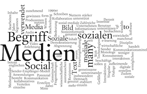 wordle-socialmedia1